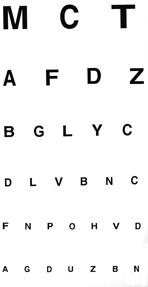 Ottotipo: tabella per misurare lacuità visiva grazie alle lettere