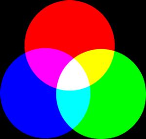Rosso, verde e blu (RGB) generano una luce bianca quando si sovrappongono