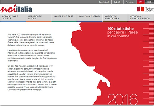 ISTAT: rapporto Noi Italia