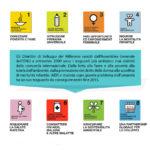 obiettivi_millennio-onu-grafica.jpg