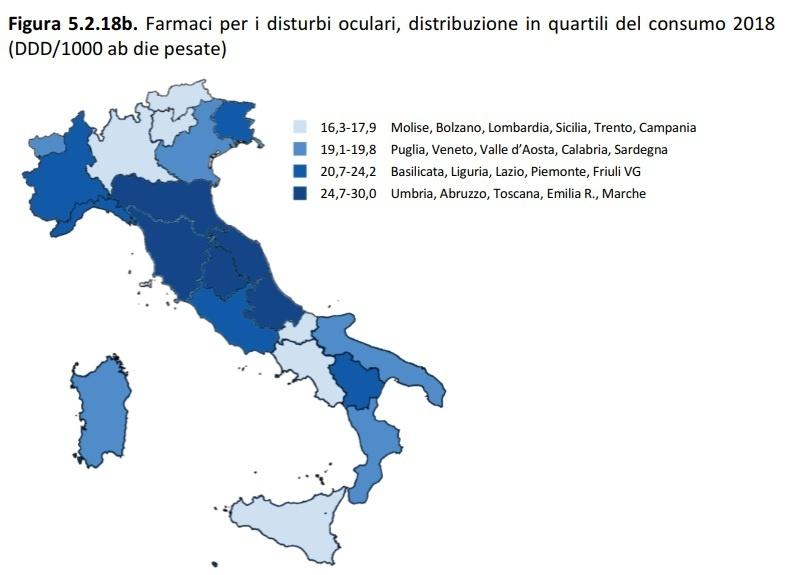 farmaci_problemi_oculari-rapporto_uso_dei_farmaci_in_italia-2018-fonte_aifa-p.270.jpg